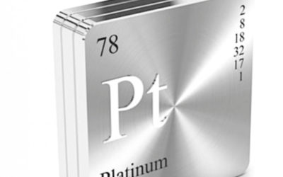 Platinum Is It The Next Great Trade – Part 2