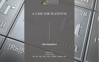 A CASE FOR PLATINUM